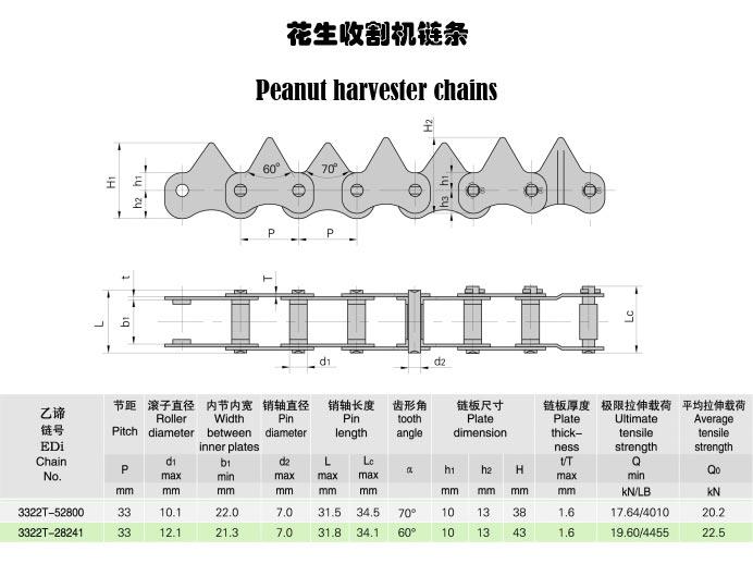 3322收割机链条规格叁数
